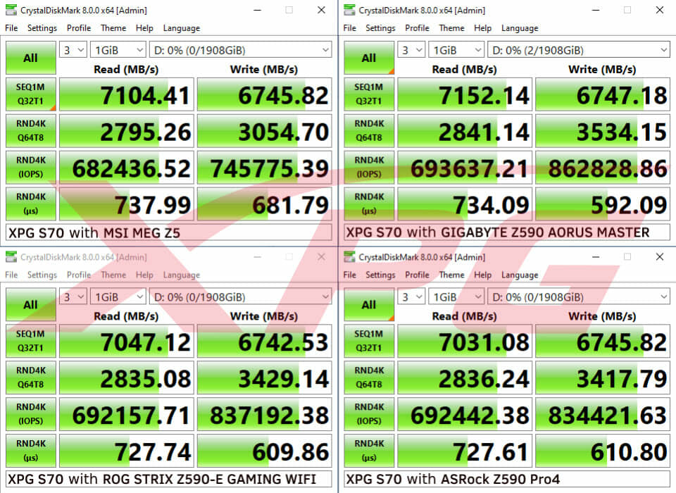 XPG Memory and Solid State Drives Support Latest Intel Z590 Platform